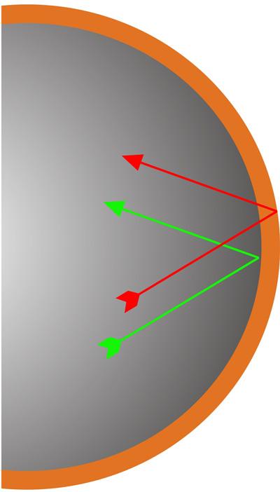 sg-laserscanning-ophthalmoskop-lso-schematische-darstellung-2