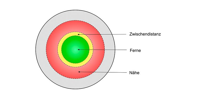 Harte Gleitsicht Kontaktlinsen